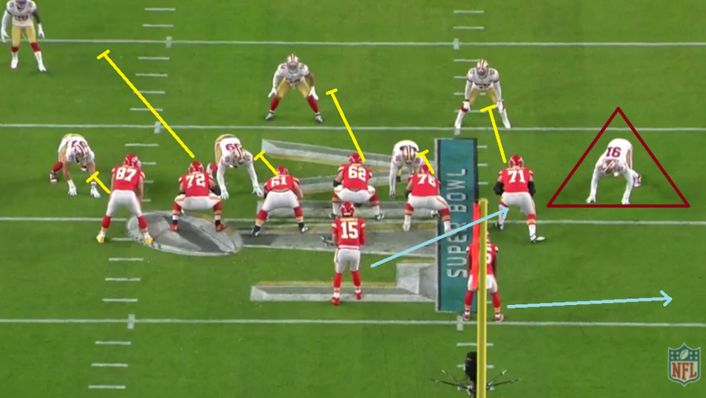 NFL Film Breakdown: The 3 Big (Red) Reasons the Chiefs Won ...